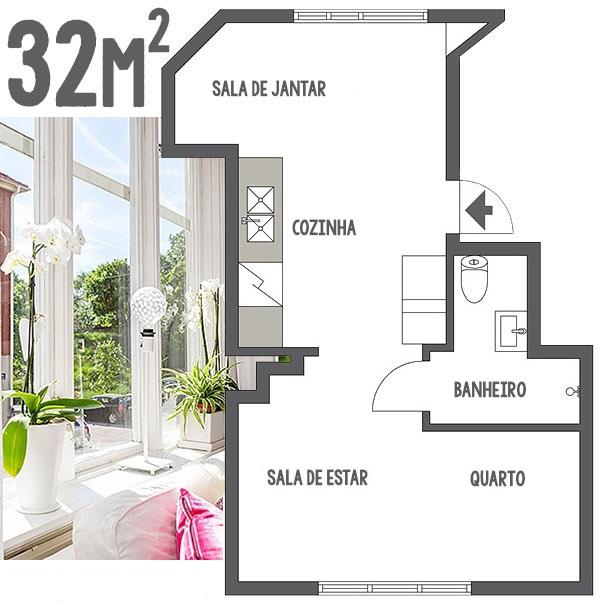 Apartamento Pequeno: Inspiração