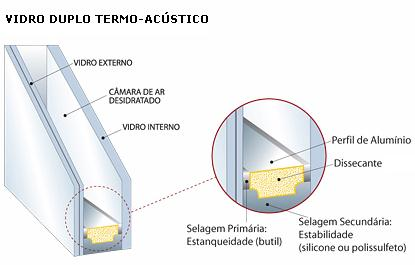 vidro-duplo-2